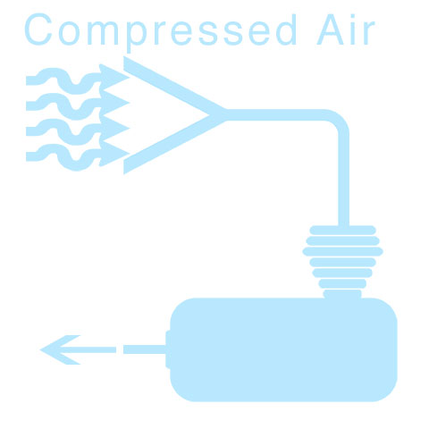 Compressed Air Services: Supply, installation & planned maintenance programmes on compressor plant including air dryers fridge & desiccant type dryers, main line filters, condensate management systems & all associated compressed air equipment.<br /><br />Carry out breathing air quality tests of critical supplies to persons reliant on clean dry quality air supplies